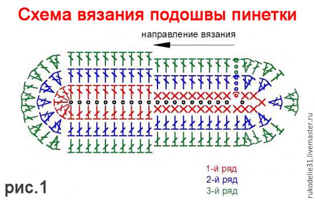Схема вязания тапочек кедов