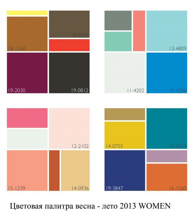 Модные цветовые гаммы