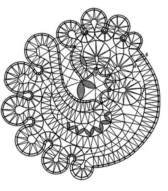 Кружевоплетение на коклюшках сколки для начинающих