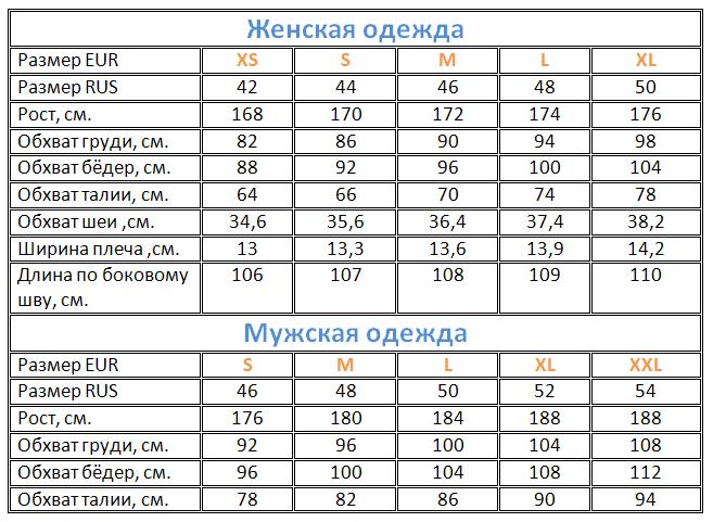 Маркировка размеров одежды в россии