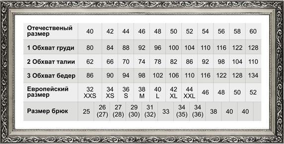 таблица размеров, размеры одежды