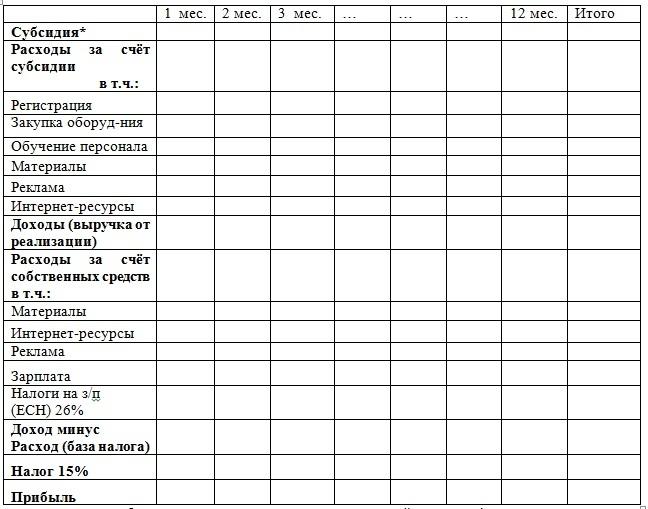 Бизнес план для налоговой бизнес план строительства агнкс